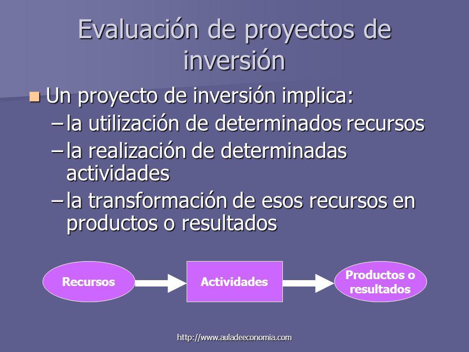 http://www.auladeeconomia.com Evaluación de proyectos de inversión Un proyecto de inversión implica: Un proyecto de inversión implica: –la utilización