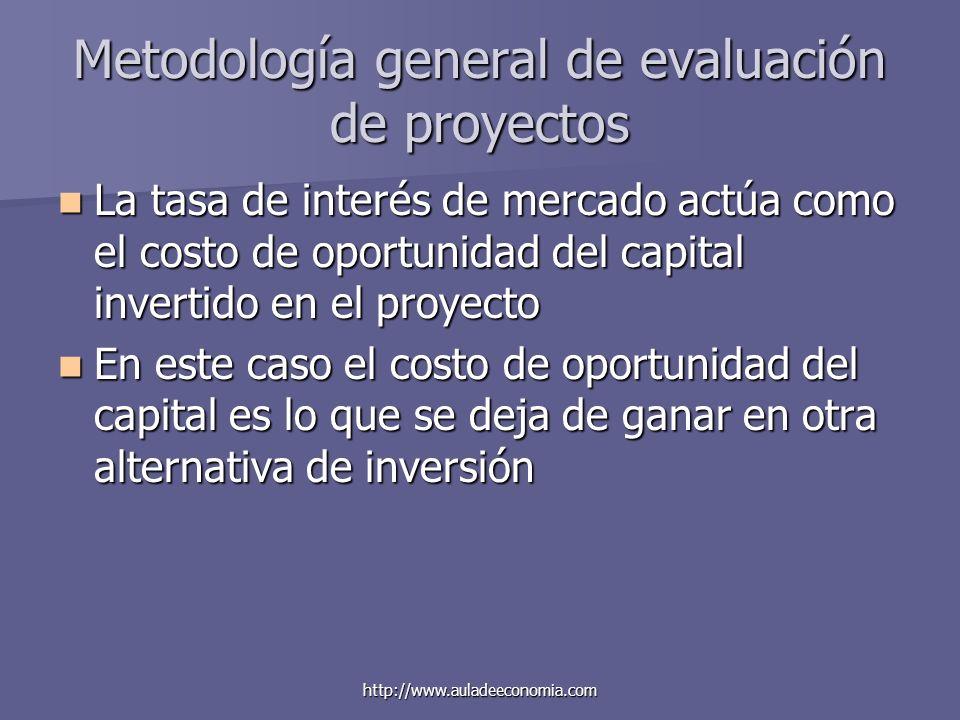 http://www.auladeeconomia.com Metodología general de evaluación de proyectos La tasa de interés de mercado actúa como el costo de oportunidad del capi