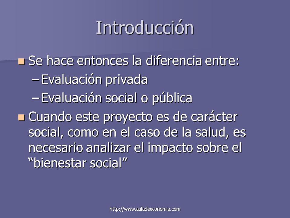 http://www.auladeeconomia.com Introducción Se hace entonces la diferencia entre: Se hace entonces la diferencia entre: –Evaluación privada –Evaluación