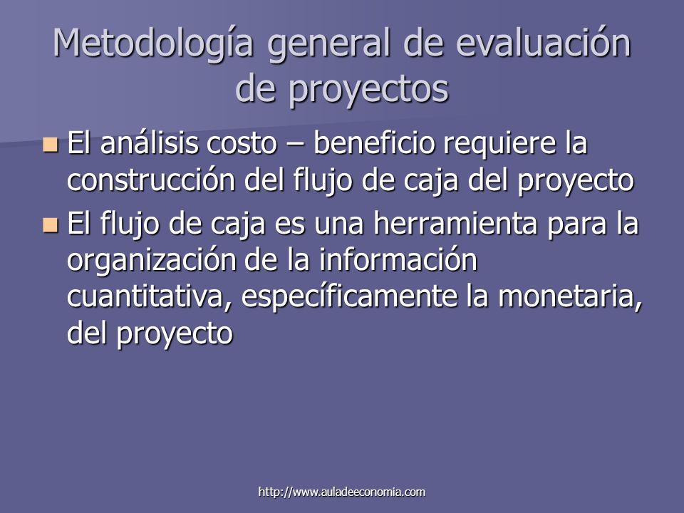 http://www.auladeeconomia.com Metodología general de evaluación de proyectos El análisis costo – beneficio requiere la construcción del flujo de caja