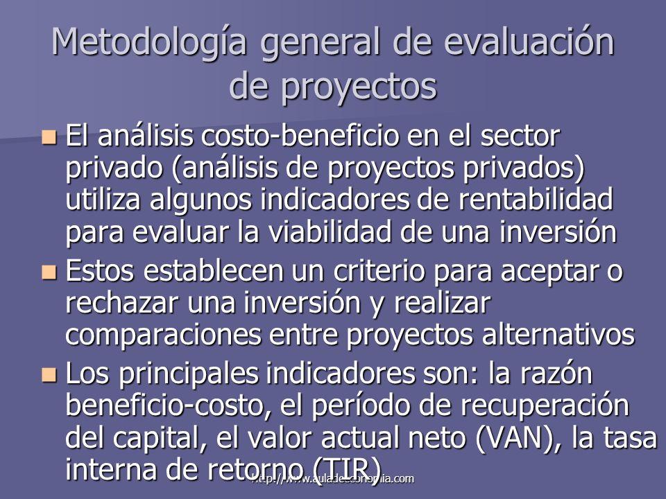 http://www.auladeeconomia.com Metodología general de evaluación de proyectos El análisis costo-beneficio en el sector privado (análisis de proyectos p