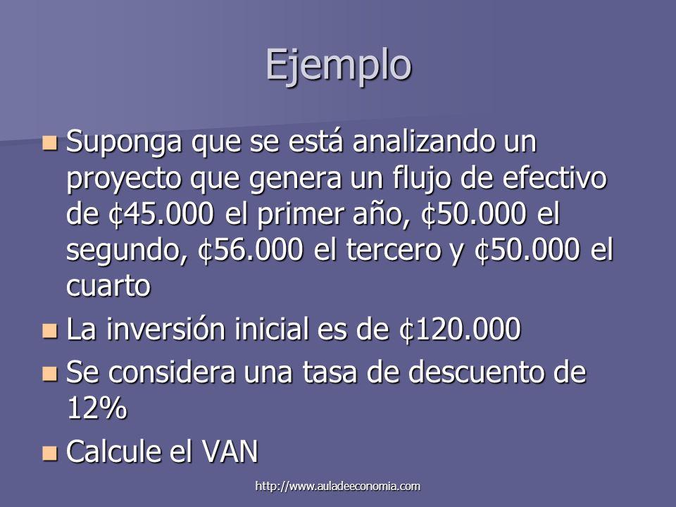 http://www.auladeeconomia.com Ejemplo Suponga que se está analizando un proyecto que genera un flujo de efectivo de ¢45.000 el primer año, ¢50.000 el