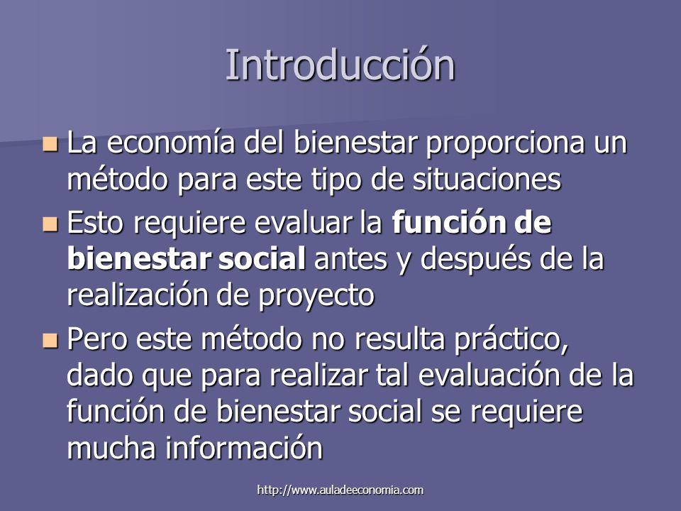 http://www.auladeeconomia.com Introducción La economía del bienestar proporciona un método para este tipo de situaciones La economía del bienestar pro
