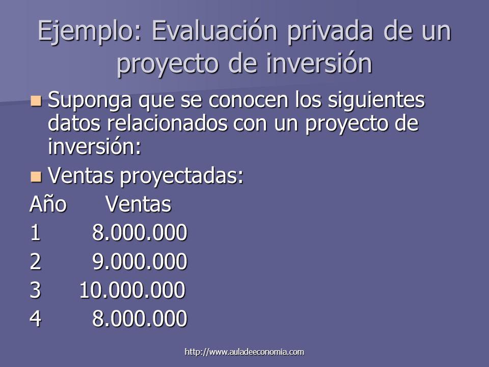 http://www.auladeeconomia.com Ejemplo: Evaluación privada de un proyecto de inversión Suponga que se conocen los siguientes datos relacionados con un