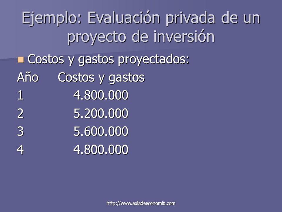 http://www.auladeeconomia.com Ejemplo: Evaluación privada de un proyecto de inversión Costos y gastos proyectados: Costos y gastos proyectados: Año Co