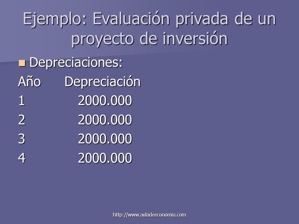 http://www.auladeeconomia.com Ejemplo: Evaluación privada de un proyecto de inversión Depreciaciones: Depreciaciones: Año Depreciación 1 2000.000 2 20