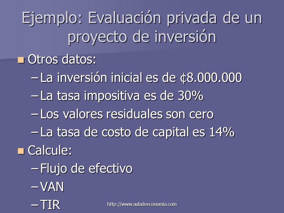 http://www.auladeeconomia.com Ejemplo: Evaluación privada de un proyecto de inversión Otros datos: Otros datos: –La inversión inicial es de ¢8.000.000