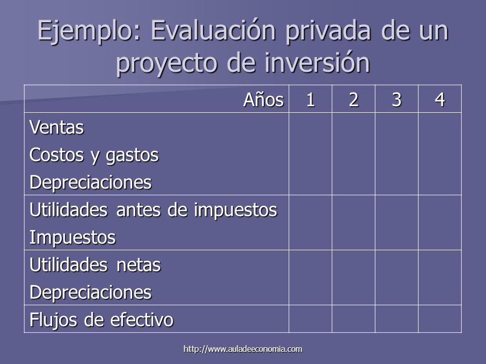 http://www.auladeeconomia.com Ejemplo: Evaluación privada de un proyecto de inversión Años1234 Ventas Costos y gastos Depreciaciones Utilidades antes