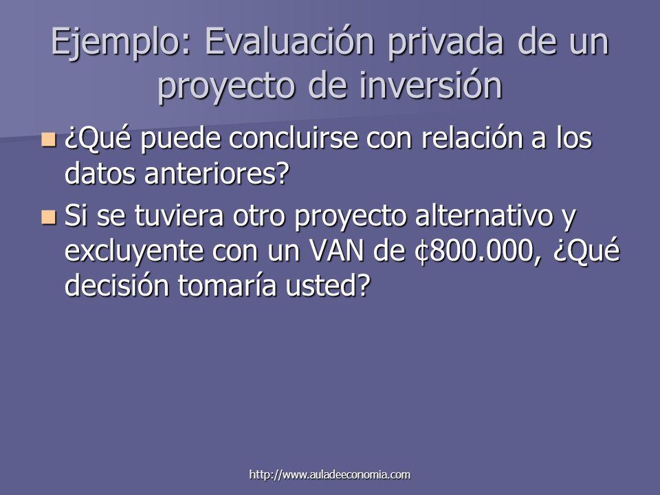 http://www.auladeeconomia.com Ejemplo: Evaluación privada de un proyecto de inversión ¿Qué puede concluirse con relación a los datos anteriores? ¿Qué