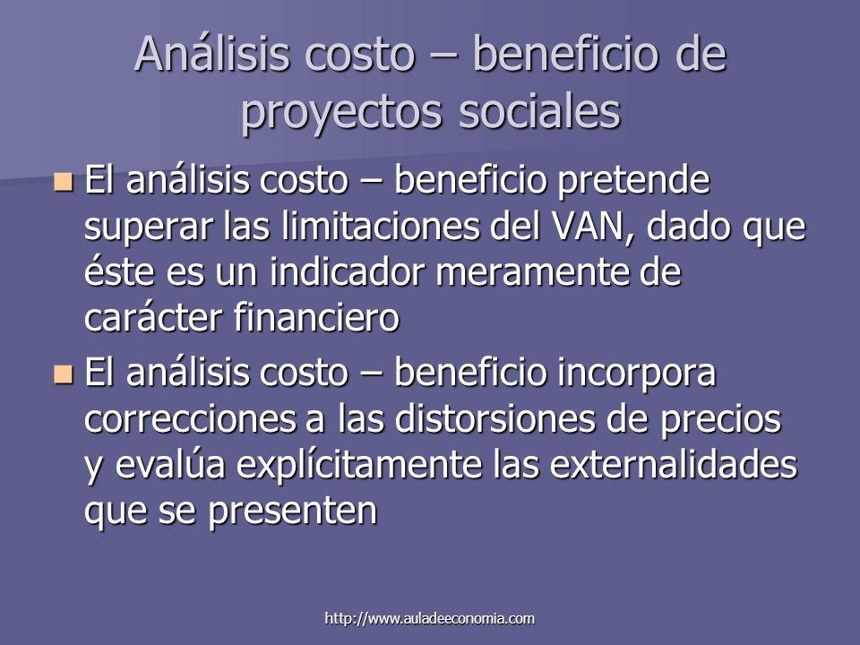 http://www.auladeeconomia.com Análisis costo – beneficio de proyectos sociales El análisis costo – beneficio pretende superar las limitaciones del VAN