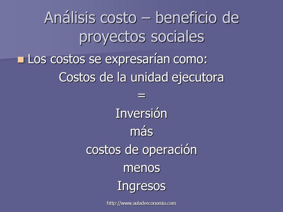 http://www.auladeeconomia.com Análisis costo – beneficio de proyectos sociales Los costos se expresarían como: Los costos se expresarían como: Costos