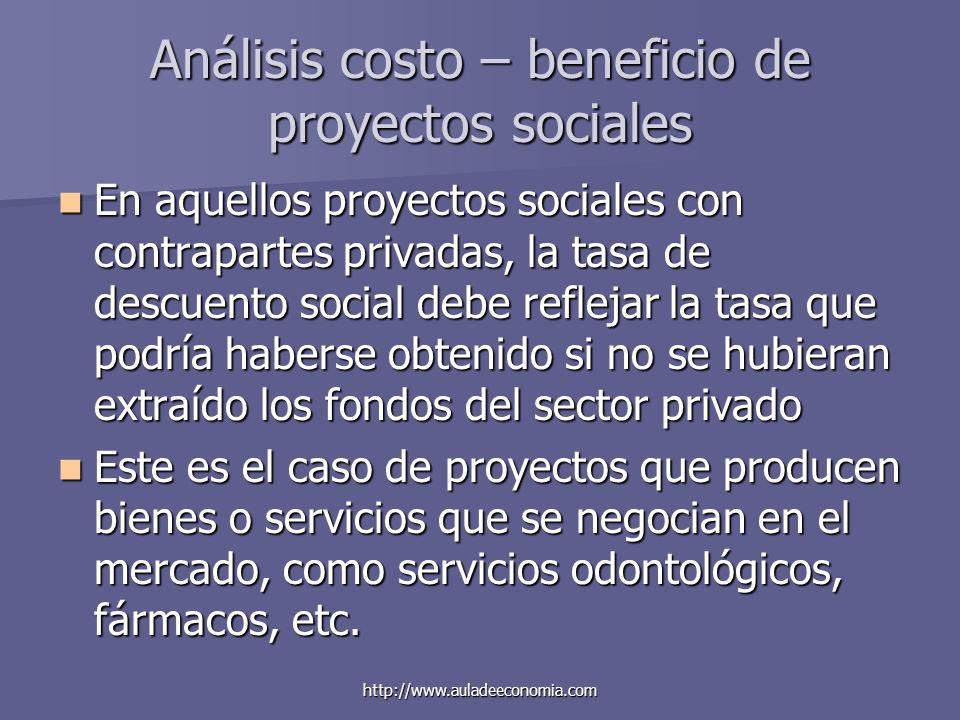 http://www.auladeeconomia.com Análisis costo – beneficio de proyectos sociales En aquellos proyectos sociales con contrapartes privadas, la tasa de de