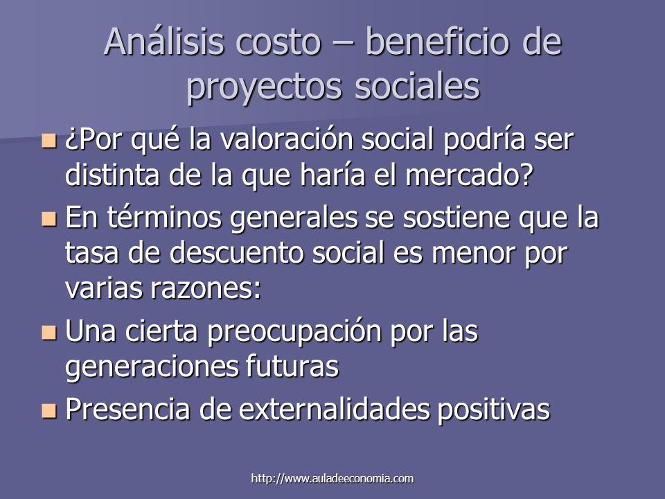 http://www.auladeeconomia.com Análisis costo – beneficio de proyectos sociales ¿Por qué la valoración social podría ser distinta de la que haría el me