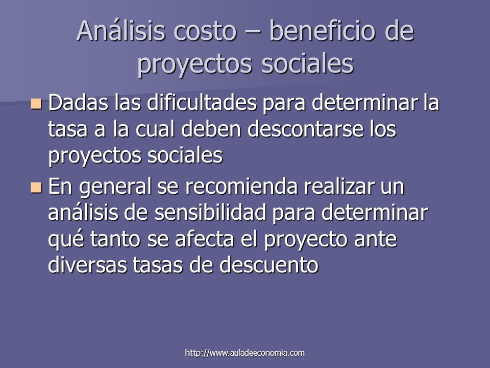 http://www.auladeeconomia.com Análisis costo – beneficio de proyectos sociales Dadas las dificultades para determinar la tasa a la cual deben desconta