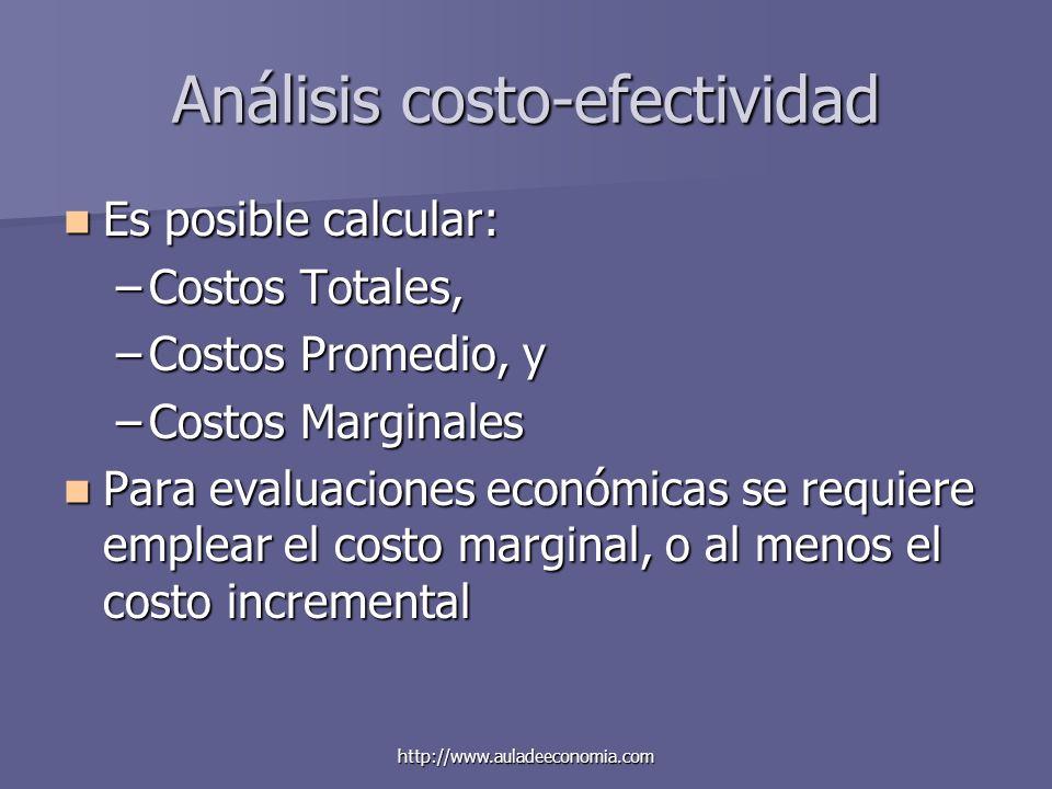 http://www.auladeeconomia.com Análisis costo-efectividad Es posible calcular: Es posible calcular: –Costos Totales, –Costos Promedio, y –Costos Margin