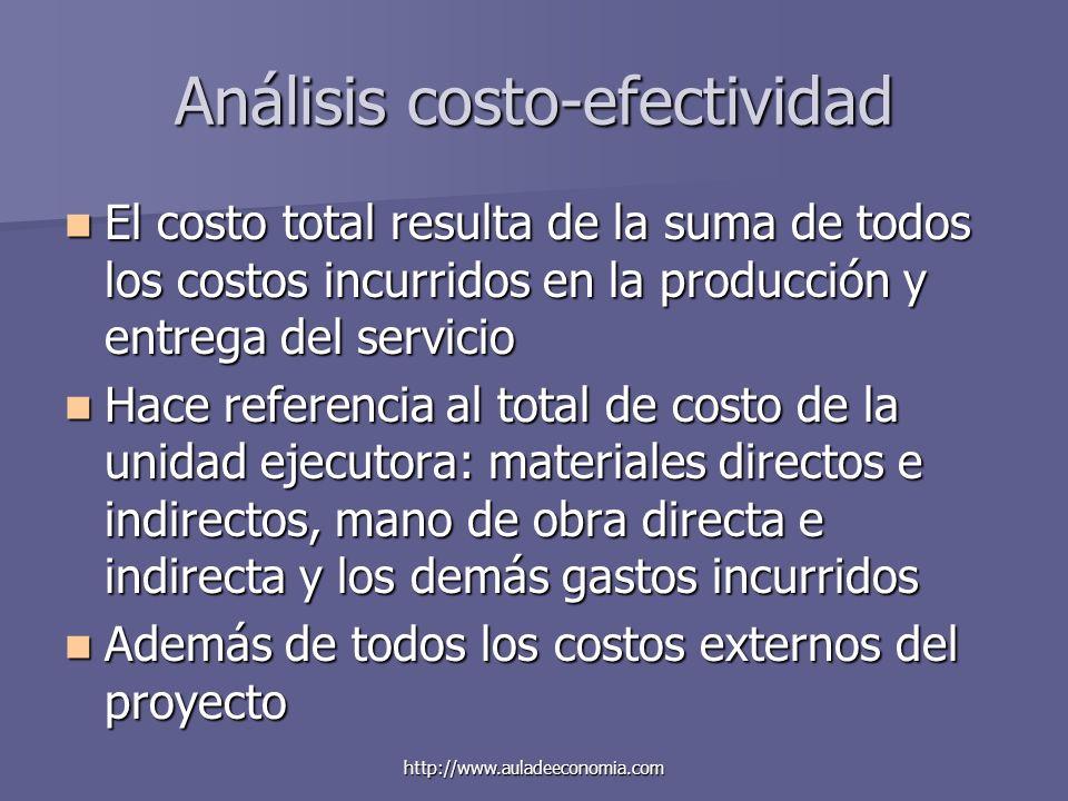 http://www.auladeeconomia.com Análisis costo-efectividad El costo total resulta de la suma de todos los costos incurridos en la producción y entrega d