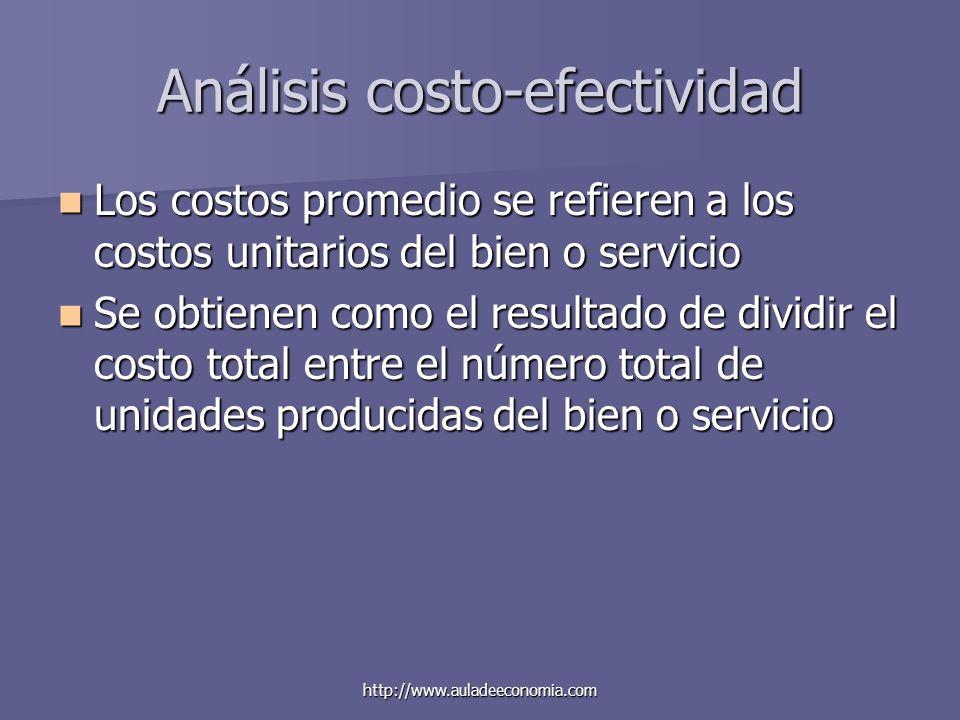 http://www.auladeeconomia.com Análisis costo-efectividad Los costos promedio se refieren a los costos unitarios del bien o servicio Los costos promedi