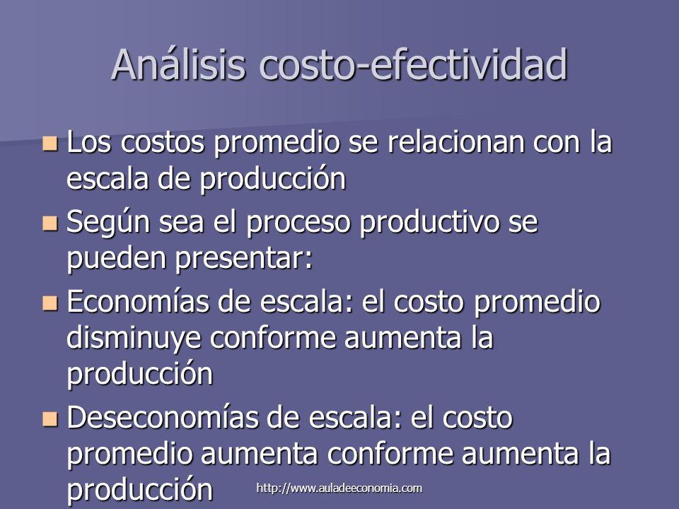 http://www.auladeeconomia.com Análisis costo-efectividad Los costos promedio se relacionan con la escala de producción Los costos promedio se relacion