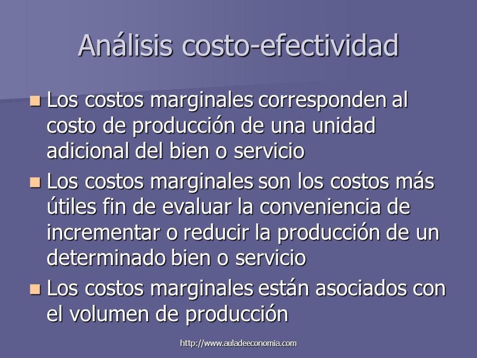 http://www.auladeeconomia.com Análisis costo-efectividad Los costos marginales corresponden al costo de producción de una unidad adicional del bien o