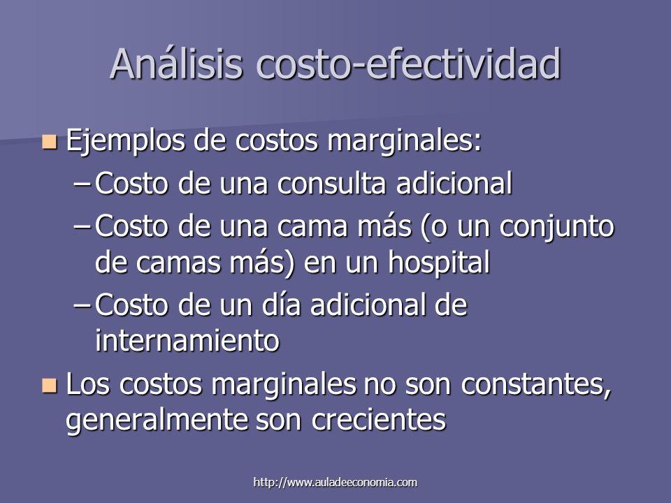 http://www.auladeeconomia.com Análisis costo-efectividad Ejemplos de costos marginales: Ejemplos de costos marginales: –Costo de una consulta adiciona