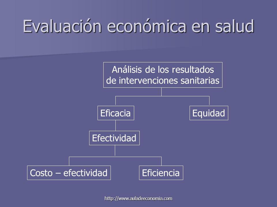 http://www.auladeeconomia.com Evaluación económica en salud Análisis de los resultados de intervenciones sanitarias EficaciaEquidad Efectividad Costo