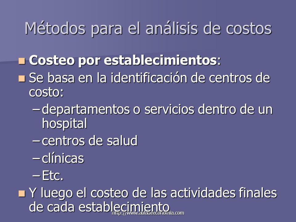 http://www.auladeeconomia.com Métodos para el análisis de costos Costeo por establecimientos: Costeo por establecimientos: Se basa en la identificació