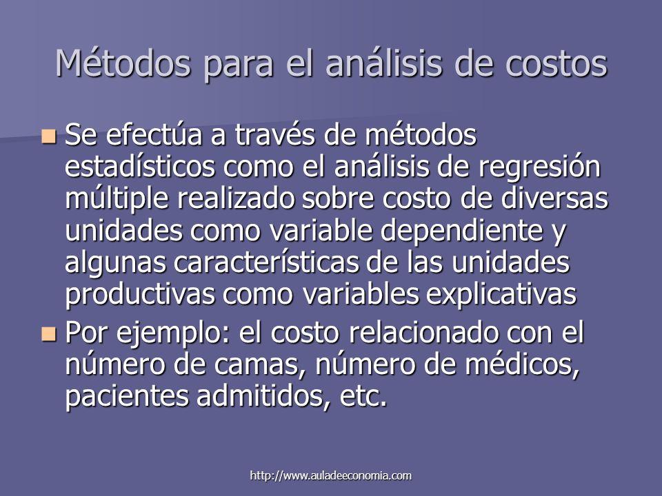 http://www.auladeeconomia.com Métodos para el análisis de costos Se efectúa a través de métodos estadísticos como el análisis de regresión múltiple re