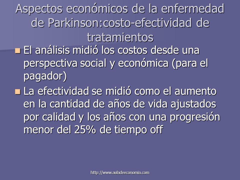 http://www.auladeeconomia.com Aspectos económicos de la enfermedad de Parkinson:costo-efectividad de tratamientos El análisis midió los costos desde u