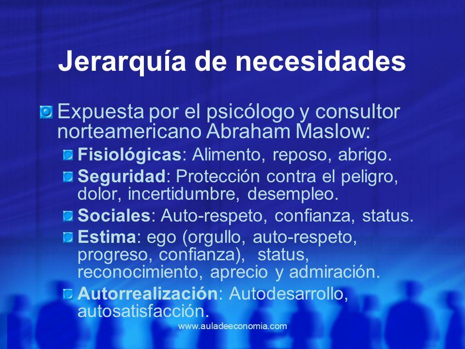 www.auladeeconomia.com Jerarquía de necesidades Expuesta por el psicólogo y consultor norteamericano Abraham Maslow: Fisiológicas: Alimento, reposo, a