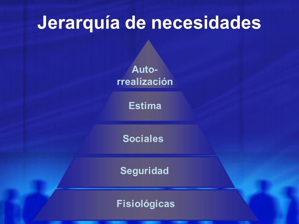 www.auladeeconomia.com Jerarquía de necesidades Auto- rrealización Estima Fisiológicas Seguridad Sociales