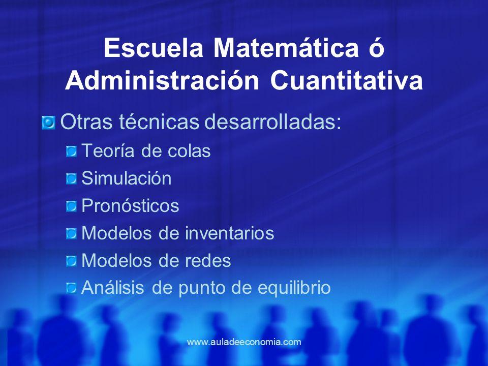 www.auladeeconomia.com Escuela Matemática ó Administración Cuantitativa Otras técnicas desarrolladas: Teoría de colas Simulación Pronósticos Modelos d