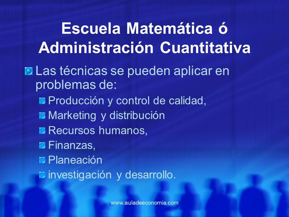 www.auladeeconomia.com Escuela Matemática ó Administración Cuantitativa Las técnicas se pueden aplicar en problemas de: Producción y control de calida