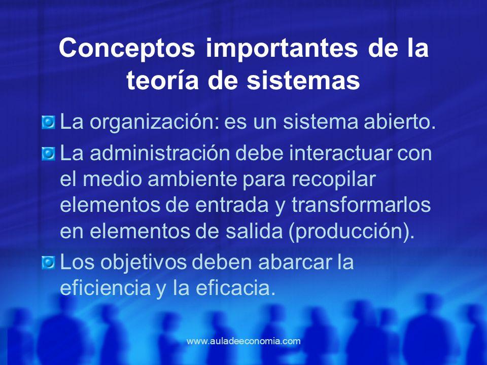 www.auladeeconomia.com Conceptos importantes de la teoría de sistemas La organización: es un sistema abierto. La administración debe interactuar con e