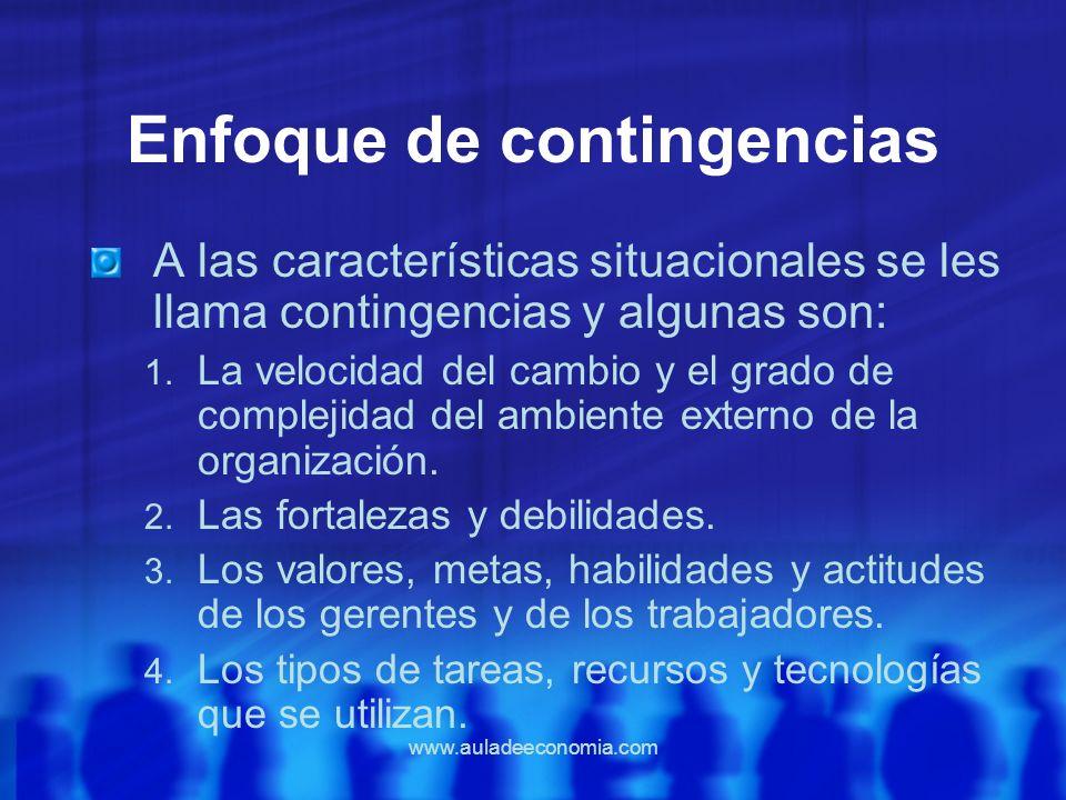 www.auladeeconomia.com Enfoque de contingencias A las características situacionales se les llama contingencias y algunas son: 1. La velocidad del camb