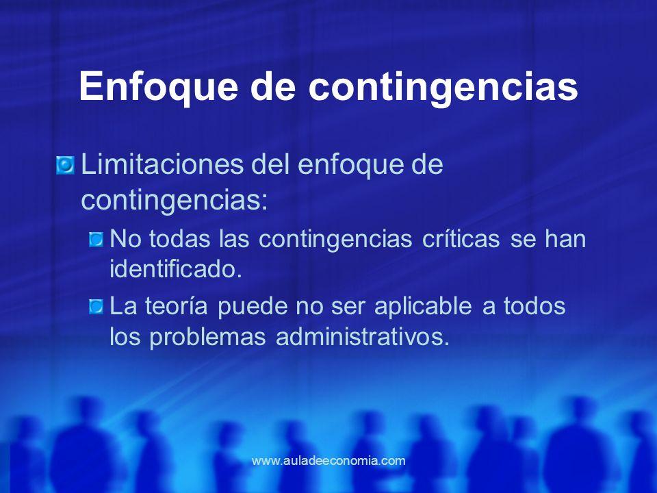 www.auladeeconomia.com Enfoque de contingencias Limitaciones del enfoque de contingencias: No todas las contingencias críticas se han identificado. La