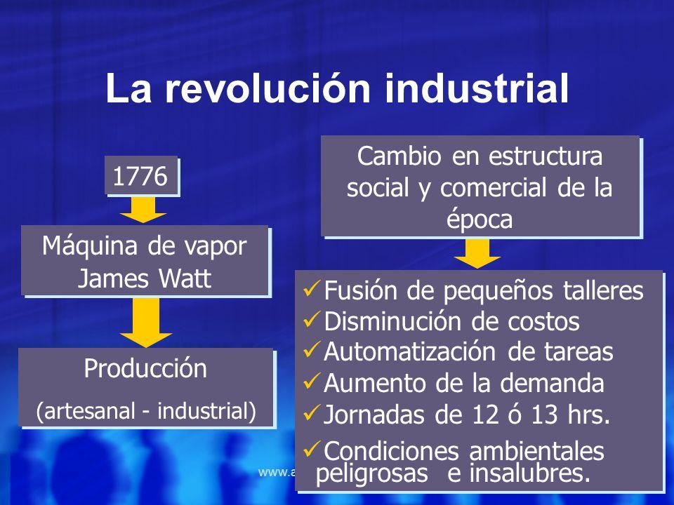 www.auladeeconomia.com La revolución industrial 1776 Máquina de vapor James Watt Máquina de vapor James Watt Producción (artesanal - industrial) Produ