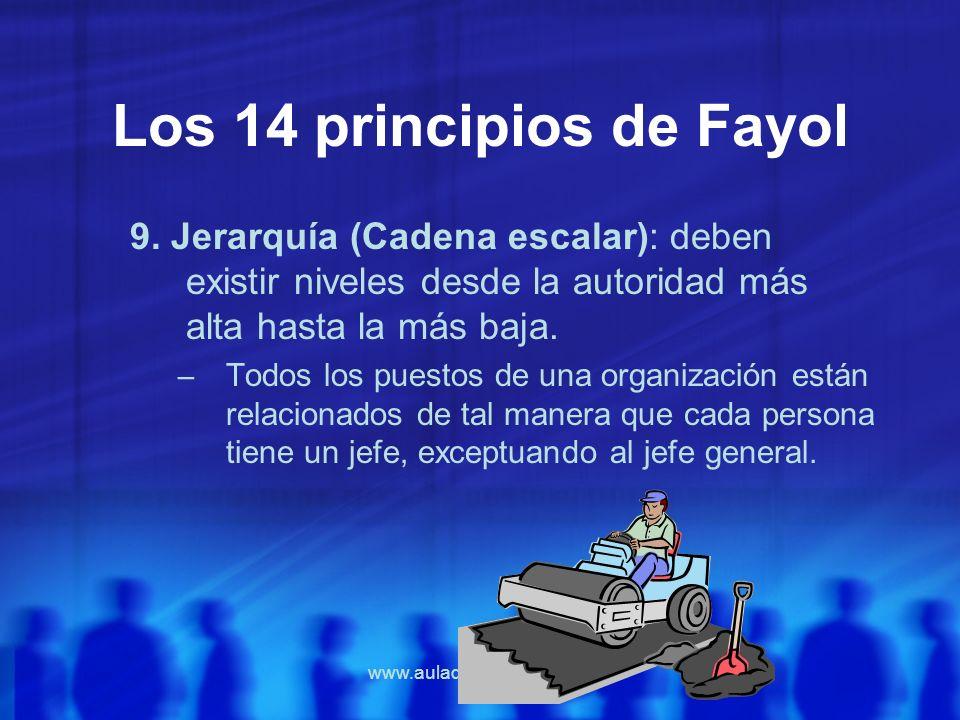 www.auladeeconomia.com Los 14 principios de Fayol 9. Jerarquía (Cadena escalar): deben existir niveles desde la autoridad más alta hasta la más baja.