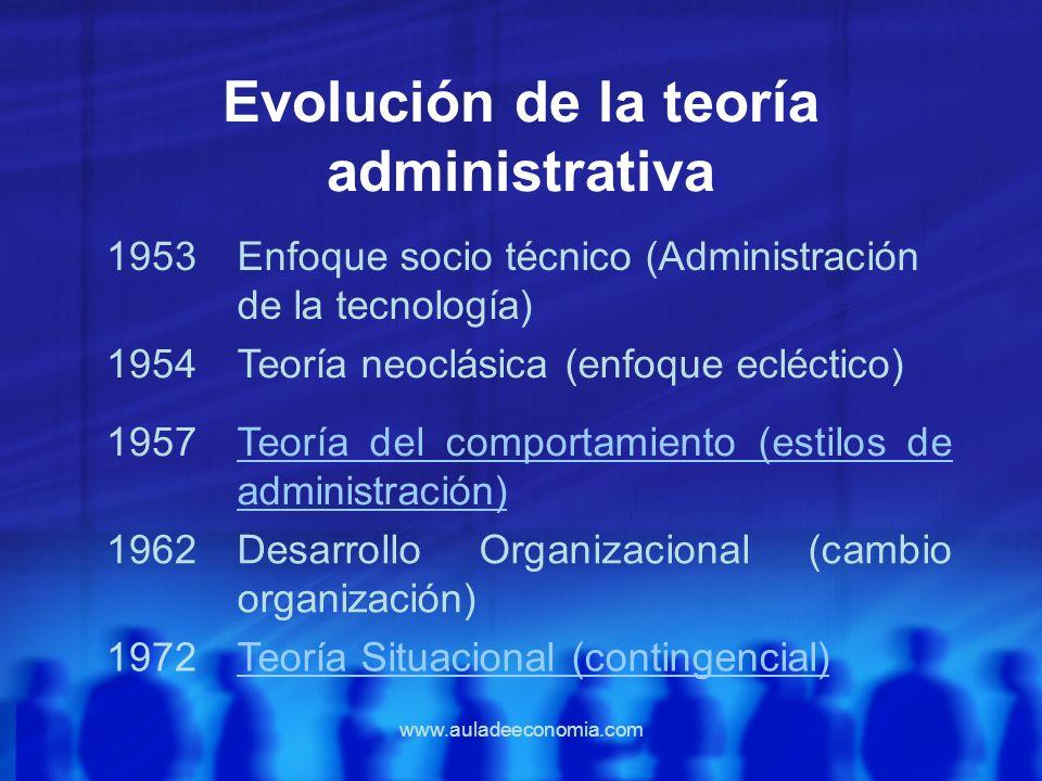 www.auladeeconomia.com Evolución de la teoría administrativa 1953Enfoque socio técnico (Administración de la tecnología) 1954Teoría neoclásica (enfoqu