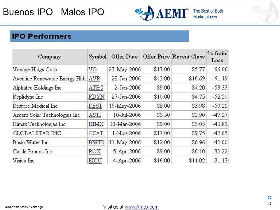 12 American Stock Exchange 12 American Stock Exchange Visit us at www.Amex.com Buenos IPO Malos IPO