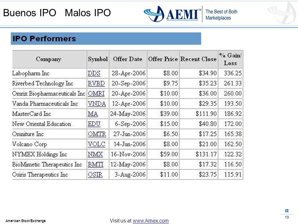 13 American Stock Exchange 13 American Stock Exchange Visit us at www.Amex.com Buenos IPO Malos IPO