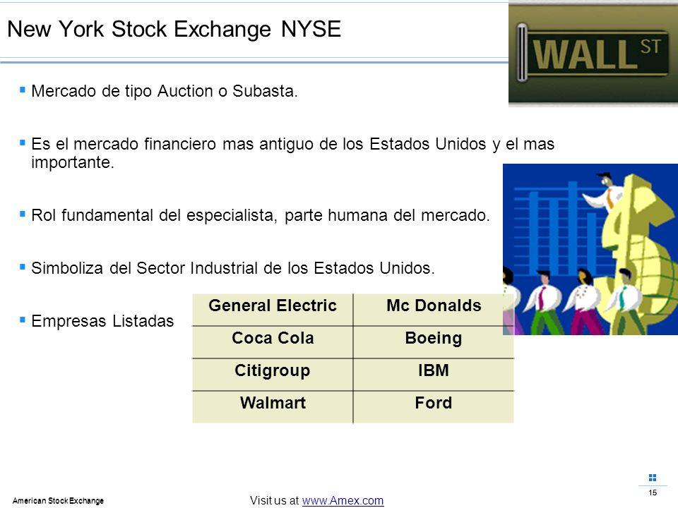 15 American Stock Exchange 15 American Stock Exchange Visit us at www.Amex.com New York Stock Exchange NYSE Mercado de tipo Auction o Subasta. Es el m