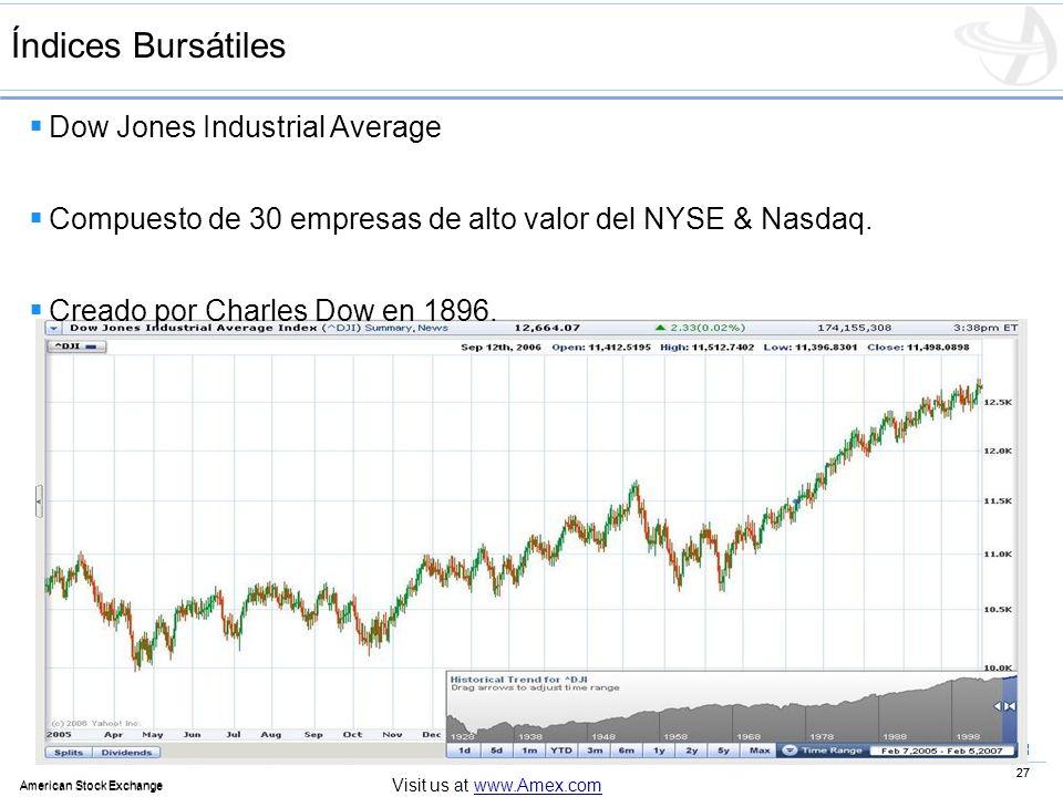 27 American Stock Exchange 27 American Stock Exchange Visit us at www.Amex.com Índices Bursátiles Dow Jones Industrial Average Compuesto de 30 empresa