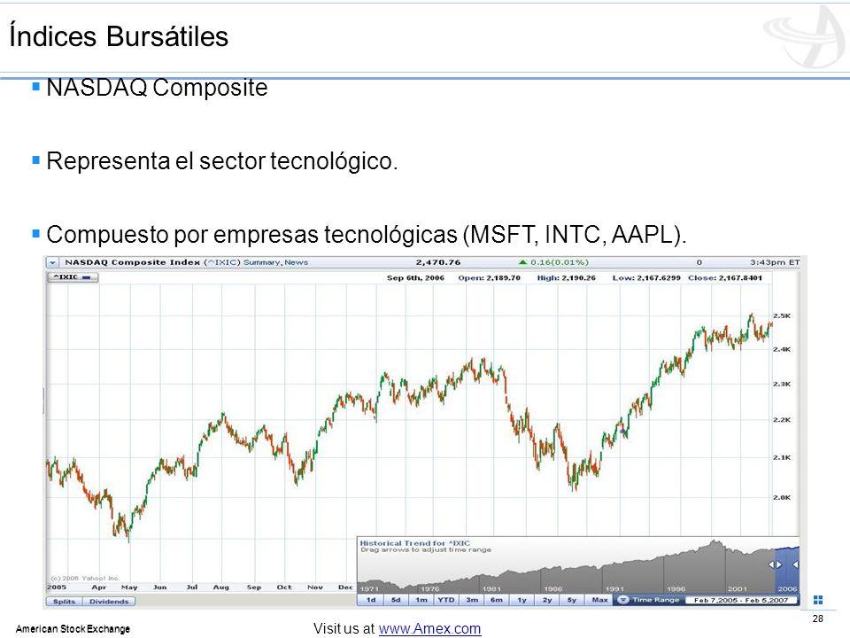 28 American Stock Exchange 28 American Stock Exchange Visit us at www.Amex.com Índices Bursátiles NASDAQ Composite Representa el sector tecnológico. C