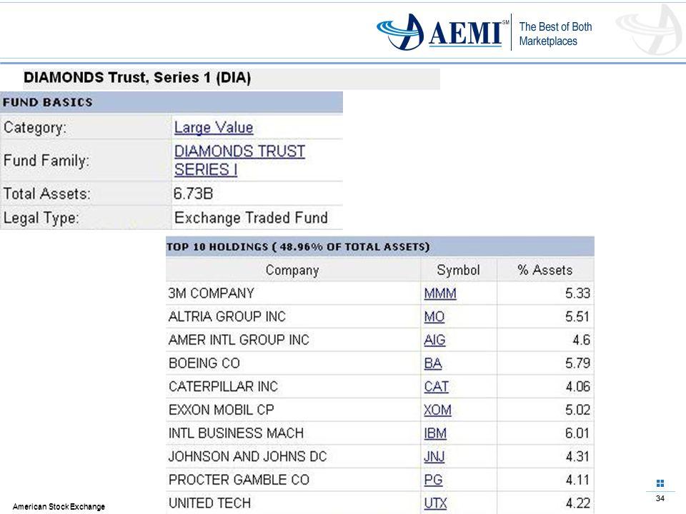 34 American Stock Exchange 34 American Stock Exchange Visit us at www.Amex.com