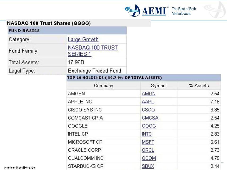 37 American Stock Exchange 37 American Stock Exchange Visit us at www.Amex.com