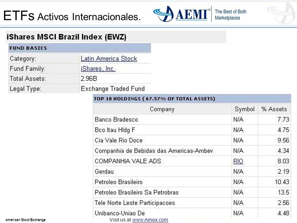40 American Stock Exchange 40 American Stock Exchange Visit us at www.Amex.com ETFs Activos Internacionales.