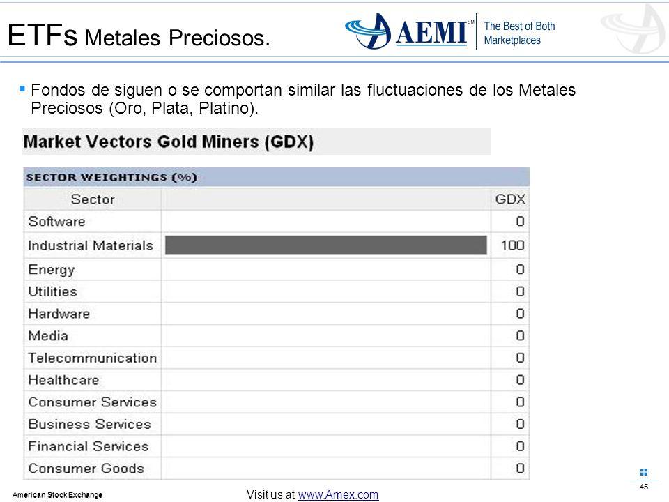 45 American Stock Exchange 45 American Stock Exchange Visit us at www.Amex.com ETFs Metales Preciosos. Fondos de siguen o se comportan similar las flu