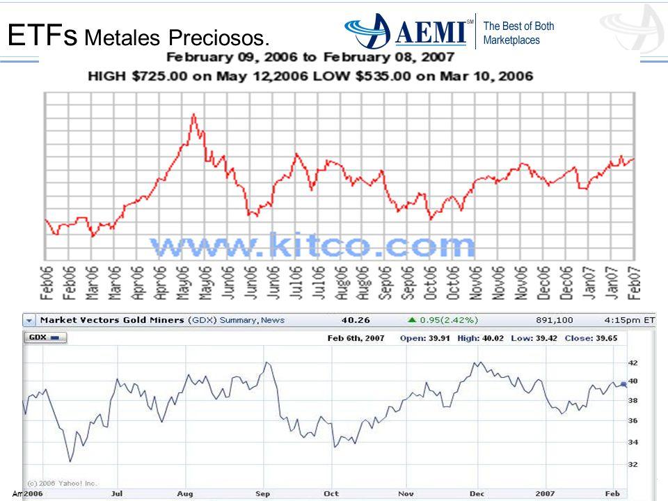46 American Stock Exchange 46 American Stock Exchange Visit us at www.Amex.com ETFs Metales Preciosos.