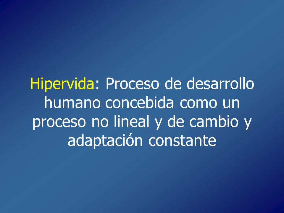 Hipervida: Proceso de desarrollo humano concebida como un proceso no lineal y de cambio y adaptación constante