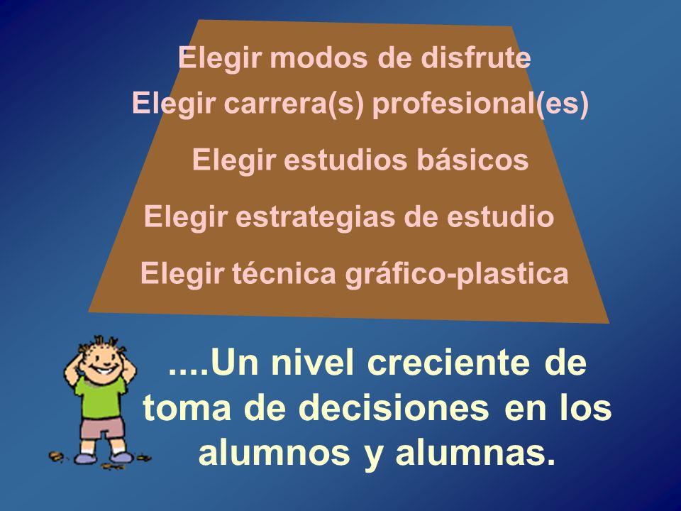 ....Un nivel creciente de toma de decisiones en los alumnos y alumnas. Elegir técnica gráfico-plastica Elegir estrategias de estudio Elegir carrera(s)